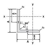 Thép Hình Chữ V (Enqual Angles)